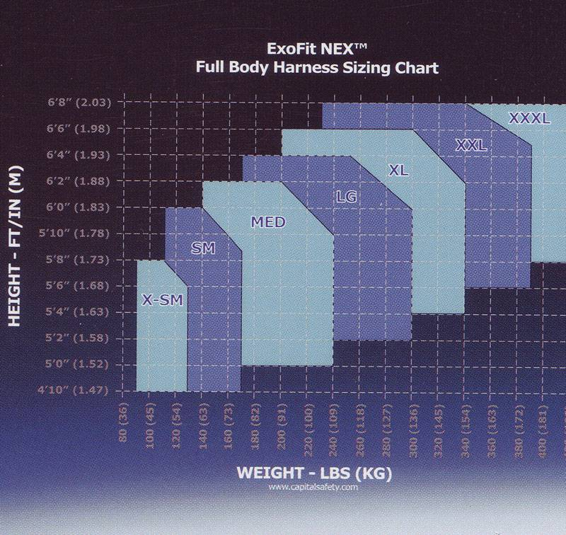 3m Dbi Sala 1113133 Exofit Nex Construction Style Positioning Full Body Harness
